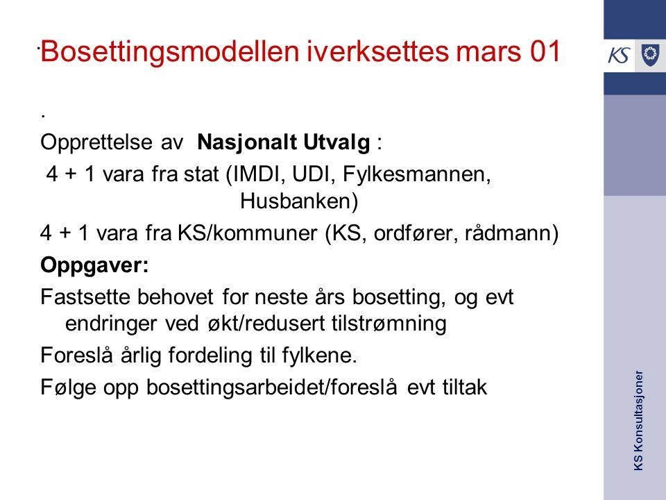 KS Konsultasjoner Bosettingsmodellen iverksettes mars 01. Opprettelse av Nasjonalt Utvalg : 4 + 1 vara fra stat (IMDI, UDI, Fylkesmannen, Husbanken) 4
