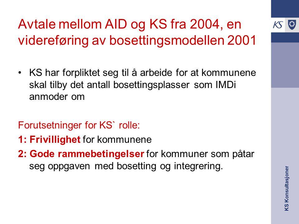 KS Konsultasjoner Avtale mellom AID og KS fra 2004, en videreføring av bosettingsmodellen 2001 KS har forpliktet seg til å arbeide for at kommunene sk