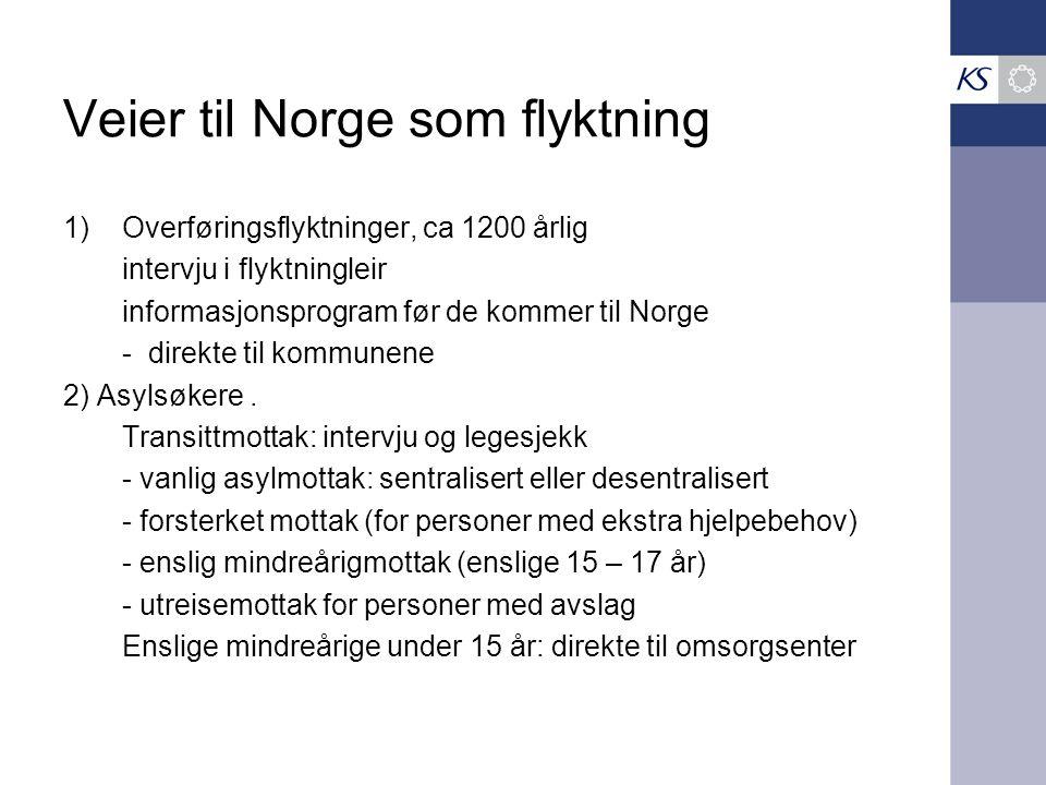 Veier til Norge som flyktning 1)Overføringsflyktninger, ca 1200 årlig intervju i flyktningleir informasjonsprogram før de kommer til Norge - direkte t