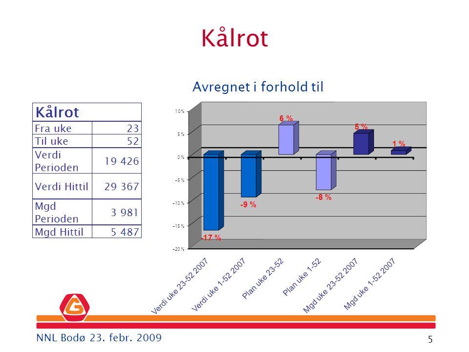 Gartner 5 Avregnet i forhold til Kålrot NNL Bodø 23. febr. 2009