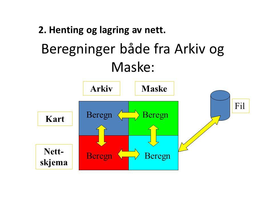 Beregninger både fra Arkiv og Maske: Fil ArkivMaske Kart Nett- skjema Beregn 2. Henting og lagring av nett.