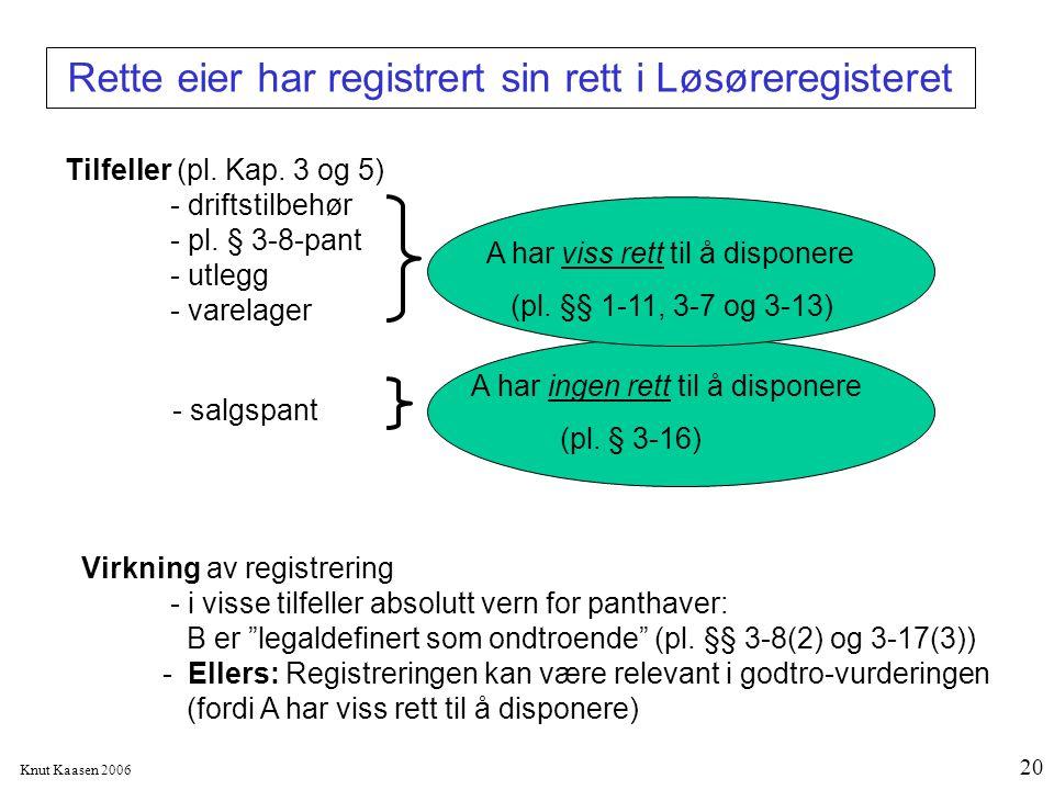 Knut Kaasen 2006 20 Rette eier har registrert sin rett i Løsøreregisteret Tilfeller (pl. Kap. 3 og 5) - driftstilbehør - pl. § 3-8-pant - utlegg - var