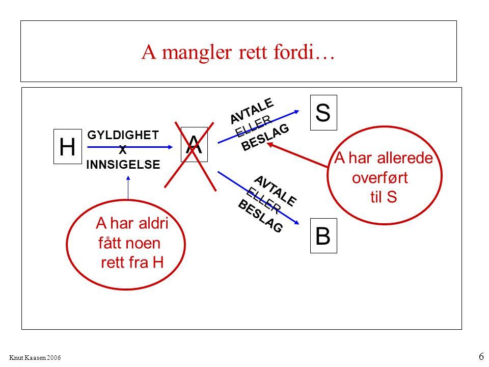 Knut Kaasen 2006 17 A S B H Gyldig avtale om overføring av formuesgode fra A til B A mangler rett EKSTINGVERER.