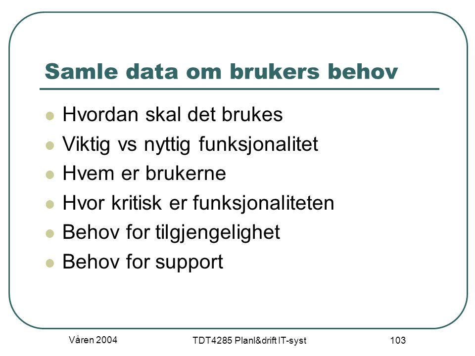 Våren 2004 TDT4285 Planl&drift IT-syst 103 Samle data om brukers behov Hvordan skal det brukes Viktig vs nyttig funksjonalitet Hvem er brukerne Hvor k