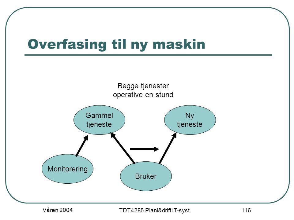 Våren 2004 TDT4285 Planl&drift IT-syst 116 Overfasing til ny maskin Gammel tjeneste Ny tjeneste Bruker Monitorering Begge tjenester operative en stund