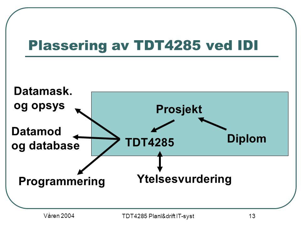 Våren 2004 TDT4285 Planl&drift IT-syst 13 Plassering av TDT4285 ved IDI TDT4285 Programmering Datamod og database Datamask. og opsys Prosjekt Diplom Y