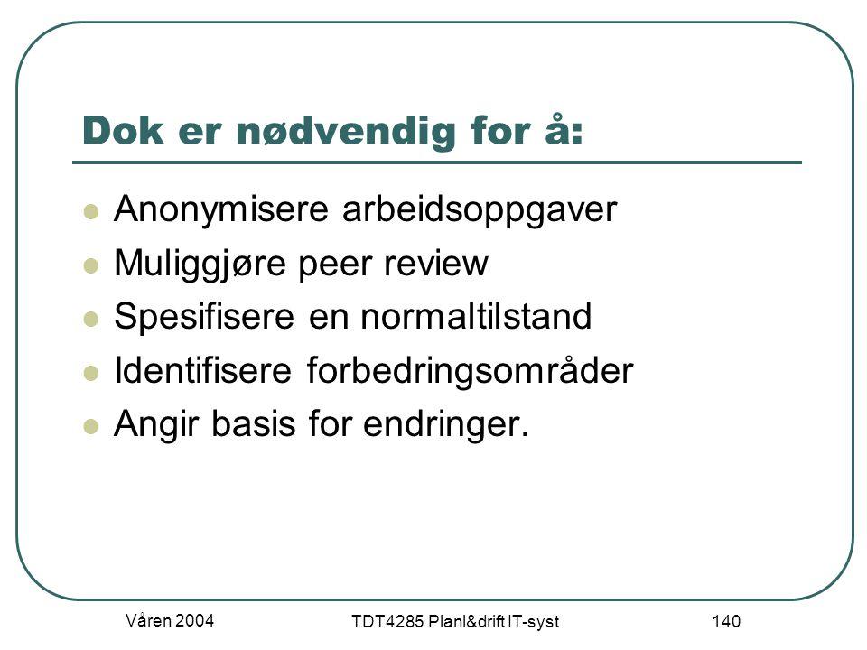 Våren 2004 TDT4285 Planl&drift IT-syst 140 Dok er nødvendig for å: Anonymisere arbeidsoppgaver Muliggjøre peer review Spesifisere en normaltilstand Id