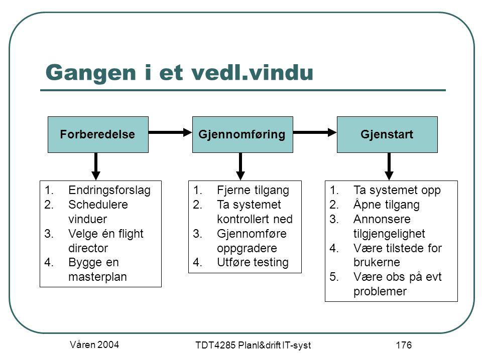 Våren 2004 TDT4285 Planl&drift IT-syst 176 Gangen i et vedl.vindu ForberedelseGjenstartGjennomføring 1.Endringsforslag 2.Schedulere vinduer 3.Velge én