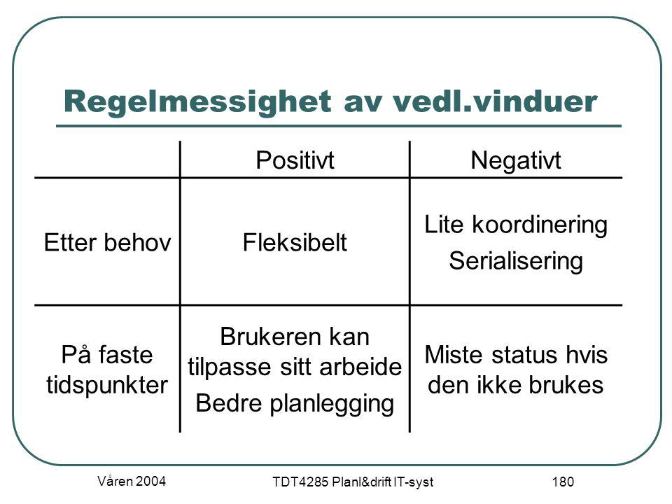 Våren 2004 TDT4285 Planl&drift IT-syst 180 Regelmessighet av vedl.vinduer PositivtNegativt Etter behovFleksibelt Lite koordinering Serialisering På fa