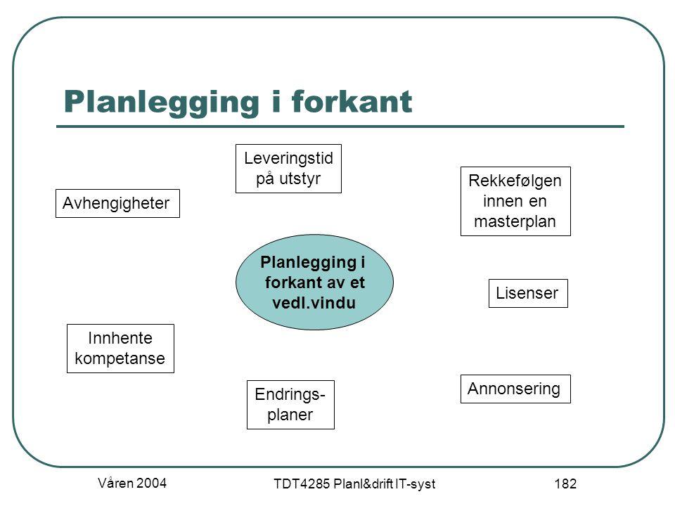 Våren 2004 TDT4285 Planl&drift IT-syst 182 Planlegging i forkant Planlegging i forkant av et vedl.vindu Rekkefølgen innen en masterplan Lisenser Annon