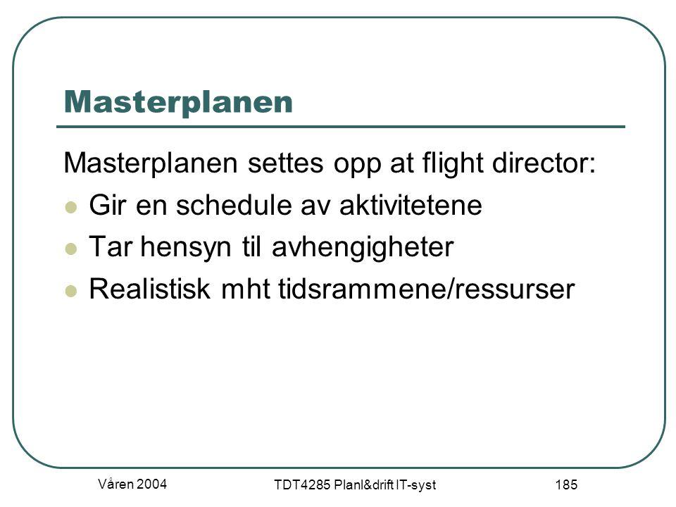Våren 2004 TDT4285 Planl&drift IT-syst 185 Masterplanen Masterplanen settes opp at flight director: Gir en schedule av aktivitetene Tar hensyn til avh