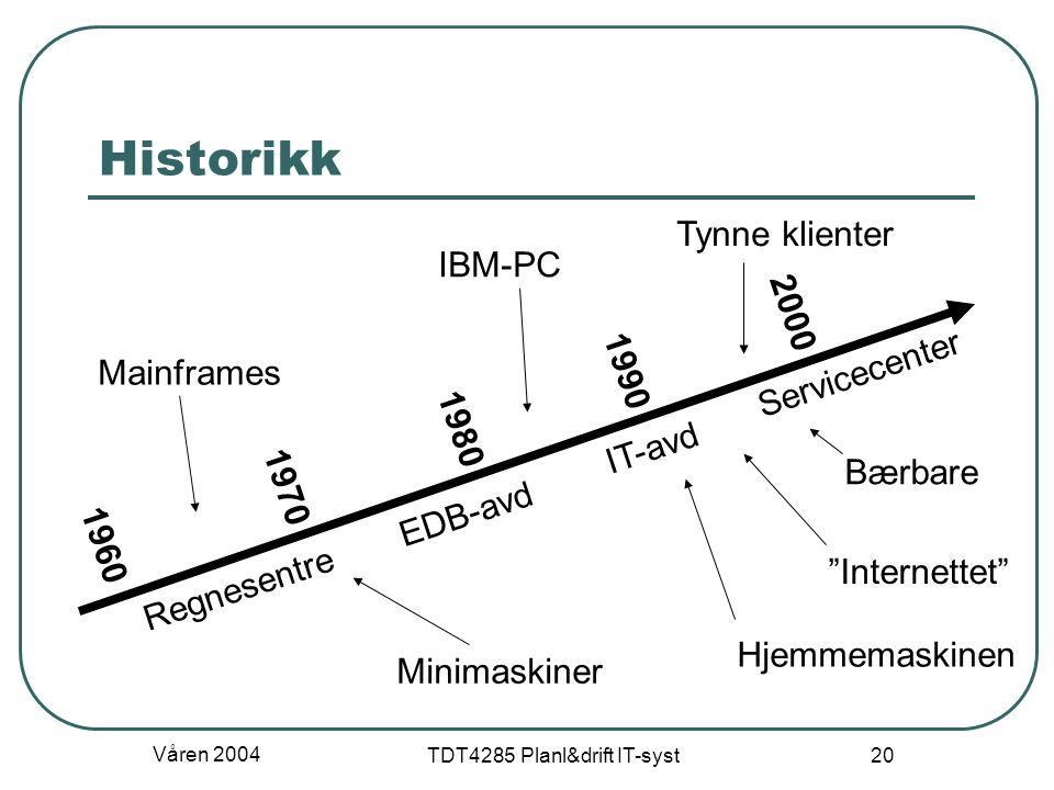 """Våren 2004 TDT4285 Planl&drift IT-syst 20 Historikk 1960 1970 1980 1990 2000 Minimaskiner IBM-PC """"Internettet"""" Mainframes Hjemmemaskinen Bærbare Regne"""