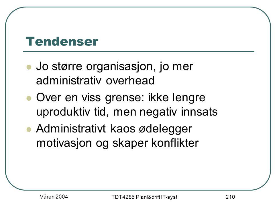 Våren 2004 TDT4285 Planl&drift IT-syst 210 Tendenser Jo større organisasjon, jo mer administrativ overhead Over en viss grense: ikke lengre uproduktiv