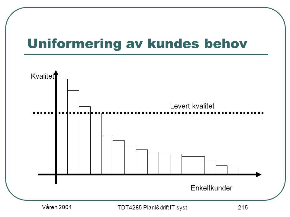 Våren 2004 TDT4285 Planl&drift IT-syst 215 Uniformering av kundes behov Levert kvalitet Kvalitet Enkeltkunder