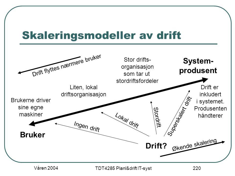 Våren 2004 TDT4285 Planl&drift IT-syst 220 Skaleringsmodeller av drift Bruker System- produsent Drift? Brukerne driver sine egne maskiner Liten, lokal