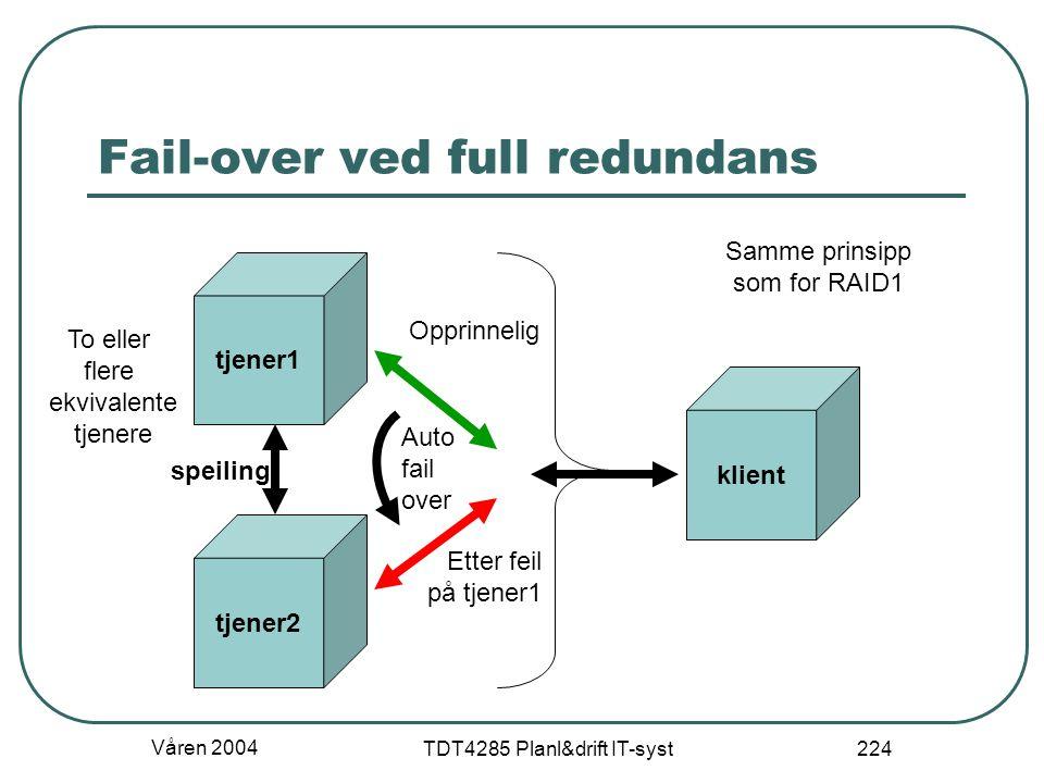 Våren 2004 TDT4285 Planl&drift IT-syst 224 Fail-over ved full redundans tjener1 tjener2 speiling klient Opprinnelig Etter feil på tjener1 To eller fle