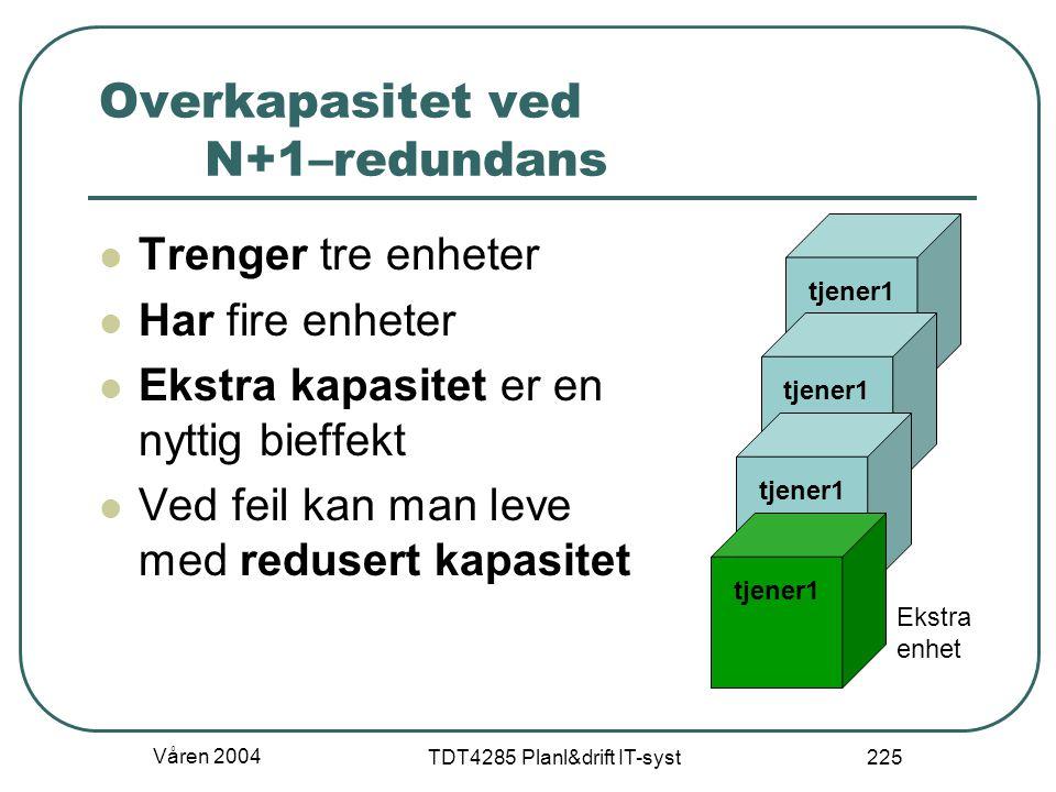 Våren 2004 TDT4285 Planl&drift IT-syst 225 Overkapasitet ved N+1–redundans Trenger tre enheter Har fire enheter Ekstra kapasitet er en nyttig bieffekt