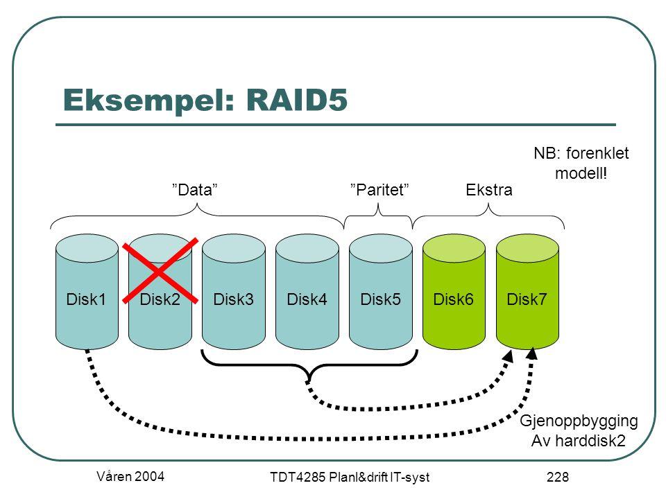 """Våren 2004 TDT4285 Planl&drift IT-syst 228 Eksempel: RAID5 Disk1Disk2Disk3Disk4Disk5Disk6Disk7 """"Data""""""""Paritet""""Ekstra Gjenoppbygging Av harddisk2 NB: f"""