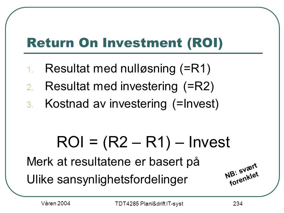 Våren 2004 TDT4285 Planl&drift IT-syst 234 Return On Investment (ROI) 1. Resultat med nulløsning (=R1) 2. Resultat med investering (=R2) 3. Kostnad av