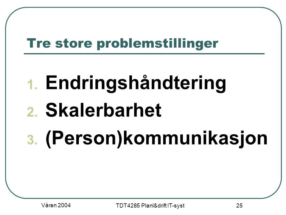 Våren 2004 TDT4285 Planl&drift IT-syst 25 Tre store problemstillinger 1. Endringshåndtering 2. Skalerbarhet 3. (Person)kommunikasjon