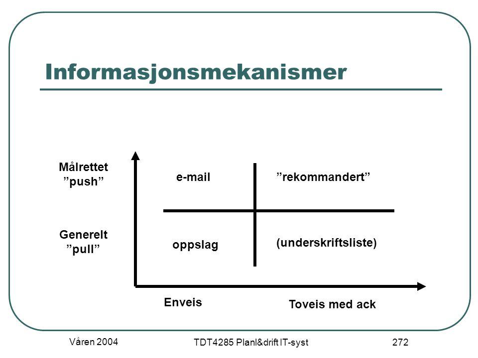"""Våren 2004 TDT4285 Planl&drift IT-syst 272 Informasjonsmekanismer Målrettet """"push"""" Generelt """"pull"""" Enveis Toveis med ack e-mail oppslag """"rekommandert"""""""