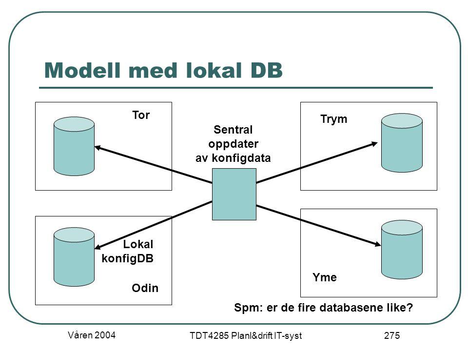 Våren 2004 TDT4285 Planl&drift IT-syst 275 Modell med lokal DB Tor Odin Trym Yme Lokal konfigDB Sentral oppdater av konfigdata Spm: er de fire databas