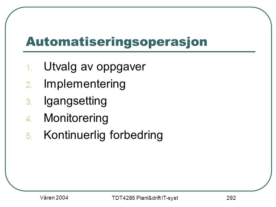 Våren 2004 TDT4285 Planl&drift IT-syst 292 Automatiseringsoperasjon 1. Utvalg av oppgaver 2. Implementering 3. Igangsetting 4. Monitorering 5. Kontinu
