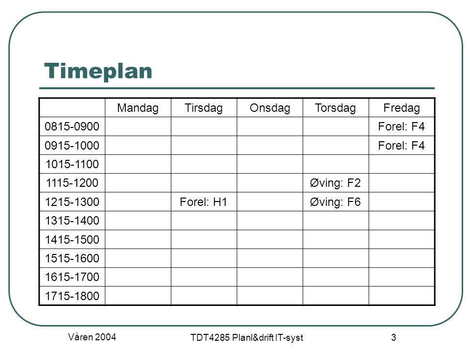 Våren 2004 TDT4285 Planl&drift IT-syst 3 Timeplan MandagTirsdagOnsdagTorsdagFredag 0815-0900Forel: F4 0915-1000Forel: F4 1015-1100 1115-1200Øving: F2