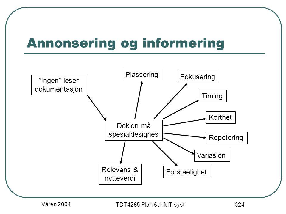 """Våren 2004 TDT4285 Planl&drift IT-syst 324 Annonsering og informering """"Ingen"""" leser dokumentasjon Dok'en må spesialdesignes Plassering Timing Repeteri"""