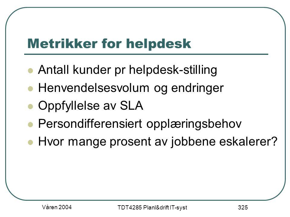 Våren 2004 TDT4285 Planl&drift IT-syst 325 Metrikker for helpdesk Antall kunder pr helpdesk-stilling Henvendelsesvolum og endringer Oppfyllelse av SLA