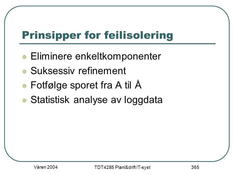 Våren 2004 TDT4285 Planl&drift IT-syst 365 Prinsipper for feilisolering Eliminere enkeltkomponenter Suksessiv refinement Fotfølge sporet fra A til Å S