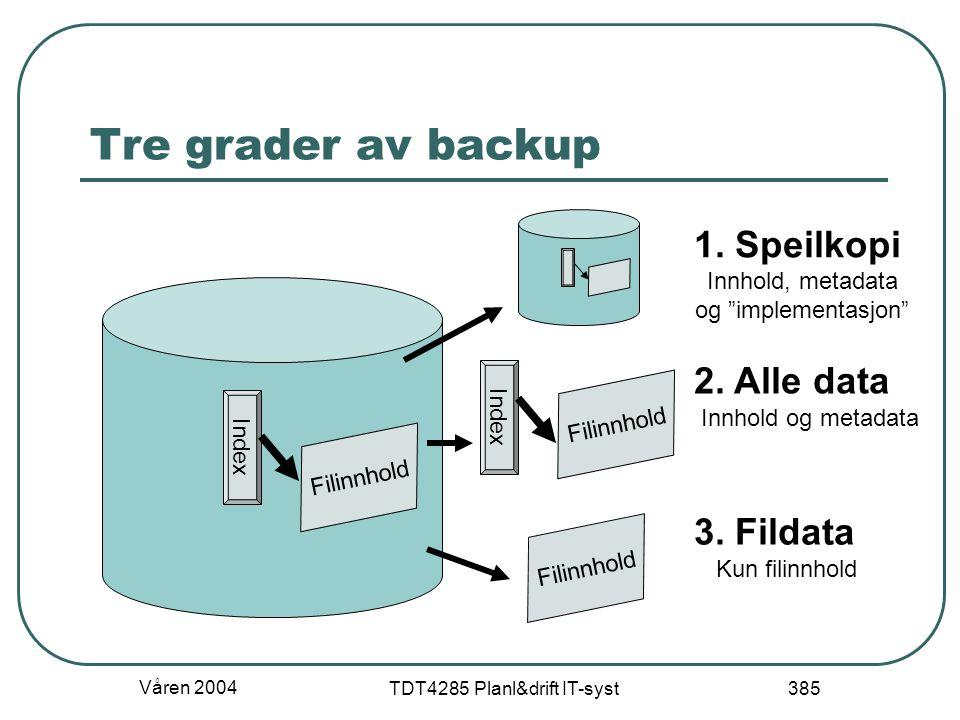 """Våren 2004 TDT4285 Planl&drift IT-syst 385 Tre grader av backup Filinnhold Index 1. Speilkopi 2. Alle data 3. Fildata Innhold, metadata og """"implementa"""