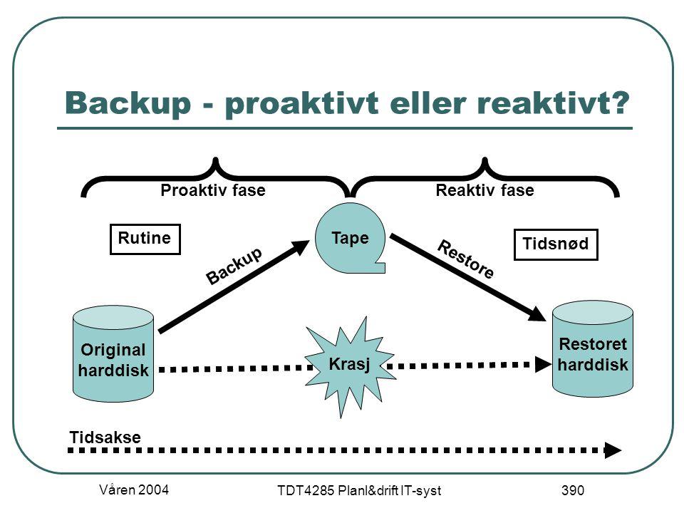 Våren 2004 TDT4285 Planl&drift IT-syst 390 Backup - proaktivt eller reaktivt? Original harddisk Tape Tidsakse Restoret harddisk Krasj Backup Restore P