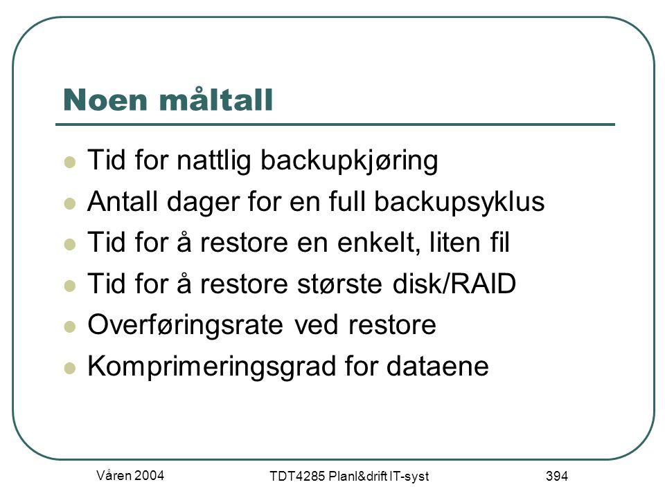 Våren 2004 TDT4285 Planl&drift IT-syst 394 Noen måltall Tid for nattlig backupkjøring Antall dager for en full backupsyklus Tid for å restore en enkel