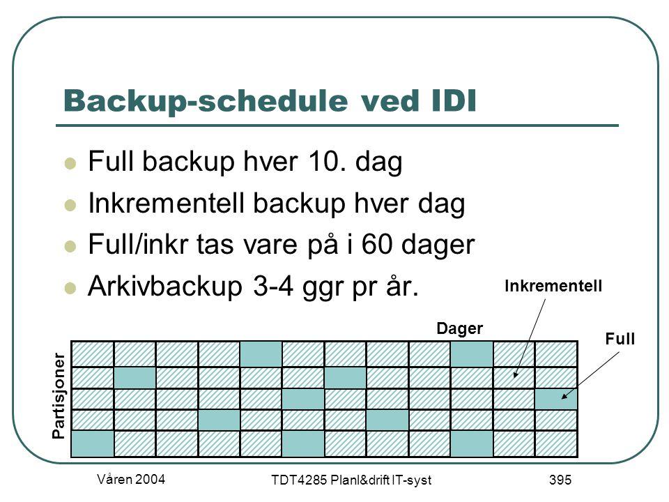 Våren 2004 TDT4285 Planl&drift IT-syst 395 Backup-schedule ved IDI Full backup hver 10. dag Inkrementell backup hver dag Full/inkr tas vare på i 60 da