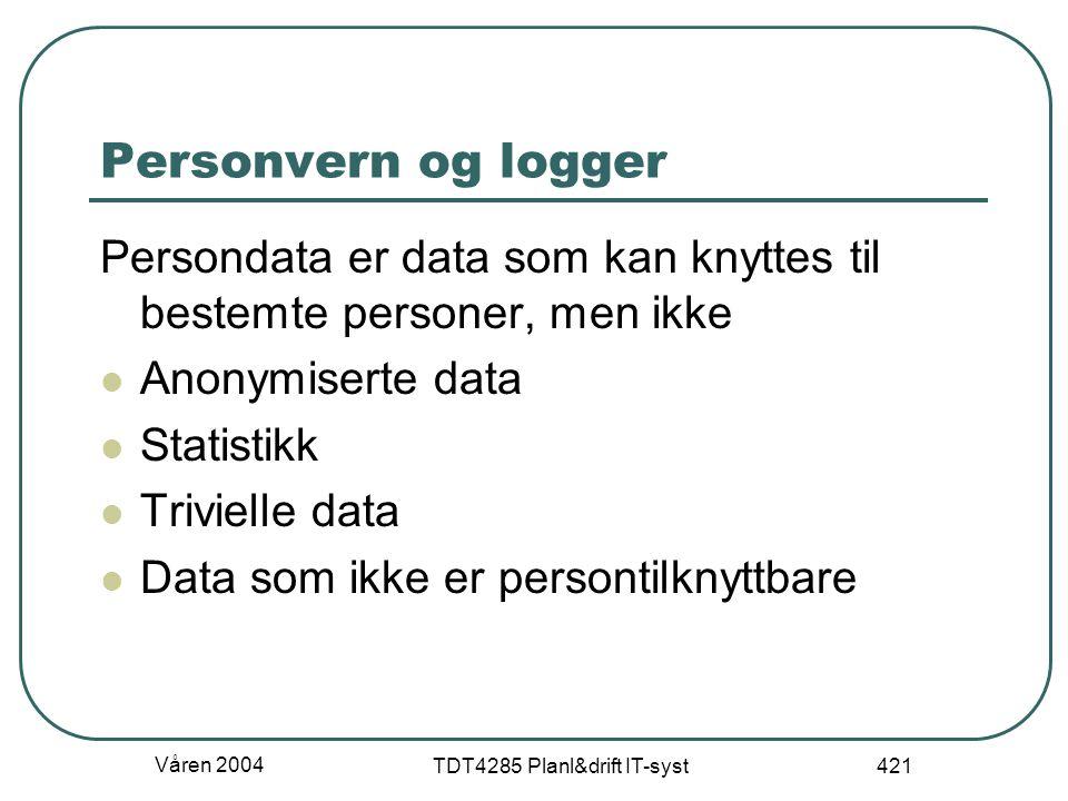Våren 2004 TDT4285 Planl&drift IT-syst 421 Personvern og logger Persondata er data som kan knyttes til bestemte personer, men ikke Anonymiserte data S