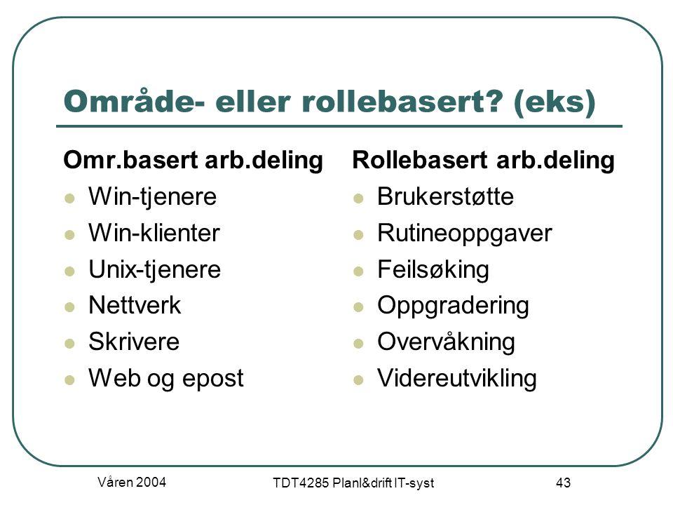 Våren 2004 TDT4285 Planl&drift IT-syst 43 Område- eller rollebasert? (eks) Omr.basert arb.deling Win-tjenere Win-klienter Unix-tjenere Nettverk Skrive