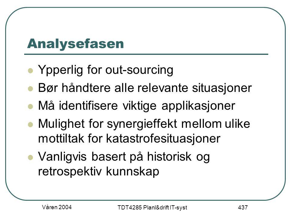 Våren 2004 TDT4285 Planl&drift IT-syst 437 Analysefasen Ypperlig for out-sourcing Bør håndtere alle relevante situasjoner Må identifisere viktige appl