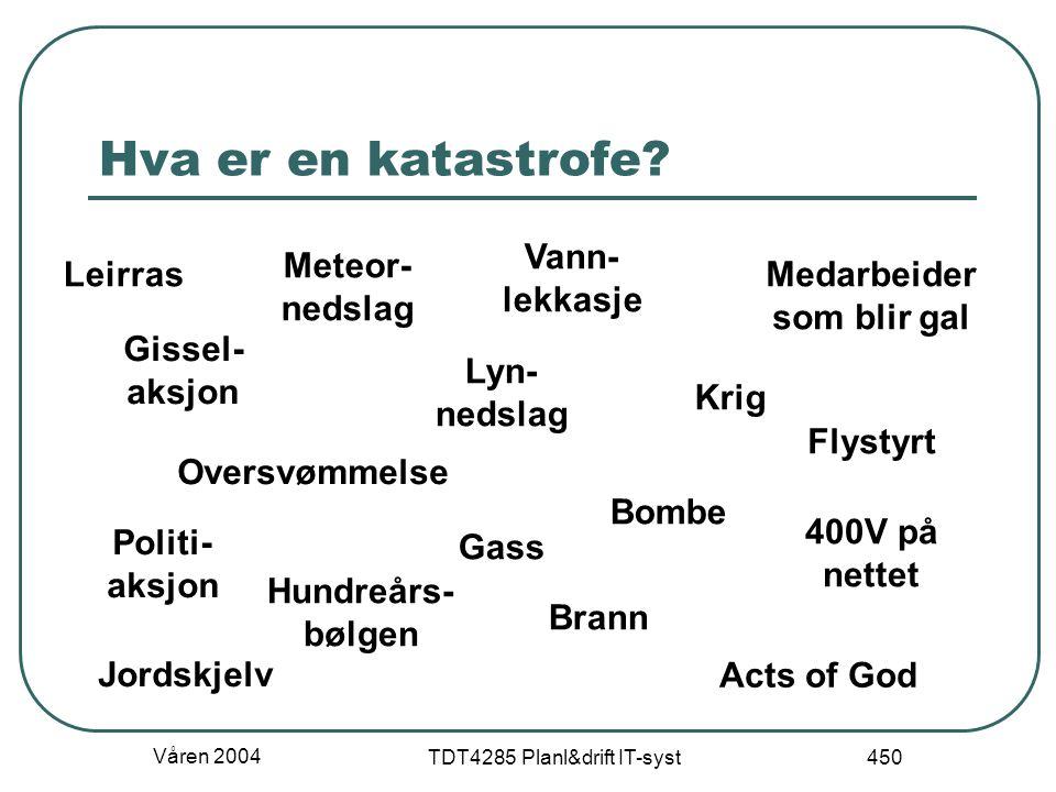 Våren 2004 TDT4285 Planl&drift IT-syst 450 Hva er en katastrofe? Meteor- nedslag Krig Politi- aksjon Brann Lyn- nedslag Oversvømmelse Bombe Medarbeide