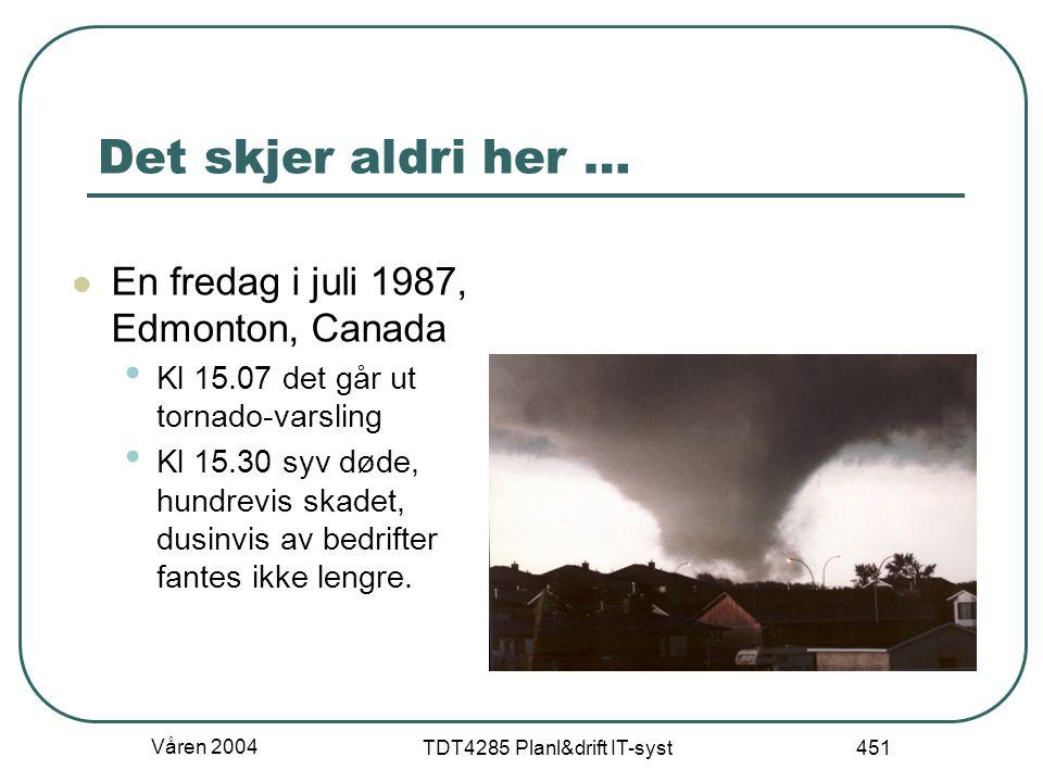 Våren 2004 TDT4285 Planl&drift IT-syst 451 Det skjer aldri her … En fredag i juli 1987, Edmonton, Canada Kl 15.07 det går ut tornado-varsling Kl 15.30