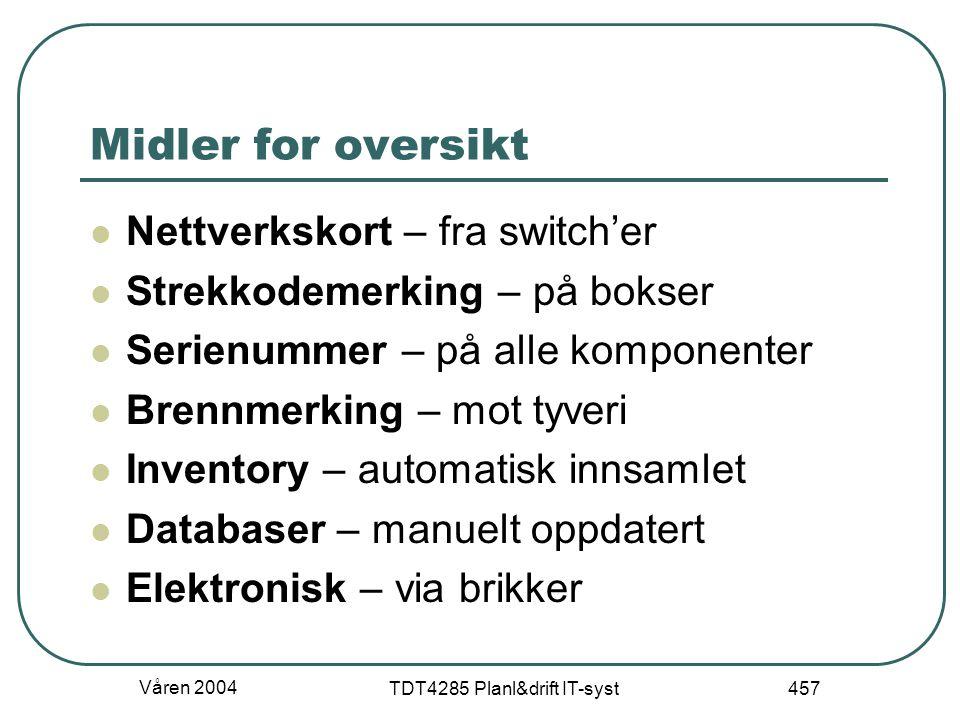 Våren 2004 TDT4285 Planl&drift IT-syst 457 Midler for oversikt Nettverkskort – fra switch'er Strekkodemerking – på bokser Serienummer – på alle kompon