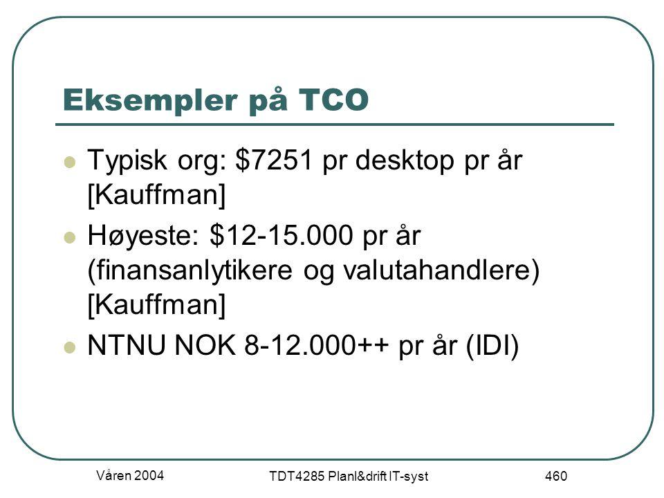 Våren 2004 TDT4285 Planl&drift IT-syst 460 Eksempler på TCO Typisk org: $7251 pr desktop pr år [Kauffman] Høyeste: $12-15.000 pr år (finansanlytikere
