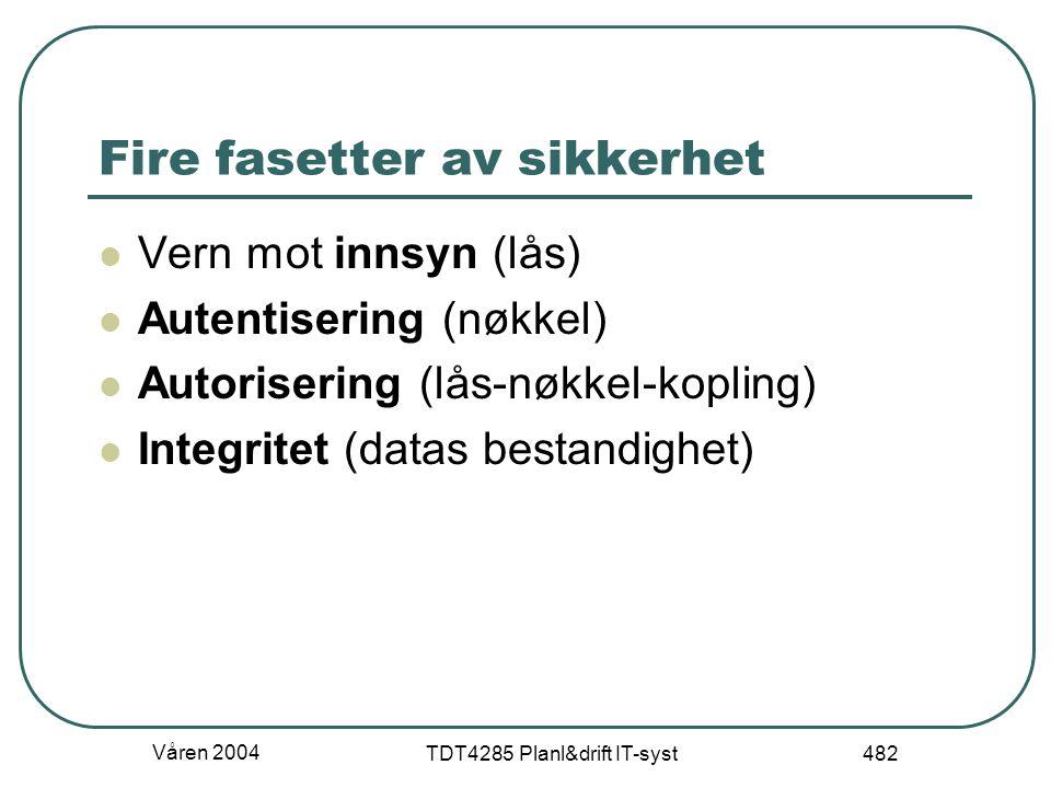 Våren 2004 TDT4285 Planl&drift IT-syst 482 Fire fasetter av sikkerhet Vern mot innsyn (lås) Autentisering (nøkkel) Autorisering (lås-nøkkel-kopling) I