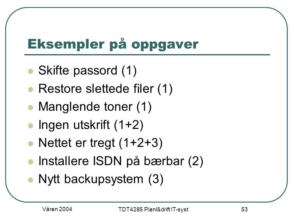 Våren 2004 TDT4285 Planl&drift IT-syst 53 Eksempler på oppgaver Skifte passord (1) Restore slettede filer (1) Manglende toner (1) Ingen utskrift (1+2)