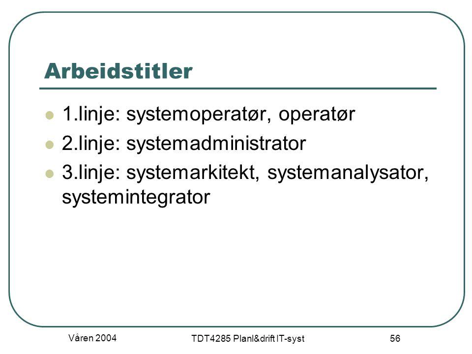 Våren 2004 TDT4285 Planl&drift IT-syst 56 Arbeidstitler 1.linje: systemoperatør, operatør 2.linje: systemadministrator 3.linje: systemarkitekt, system