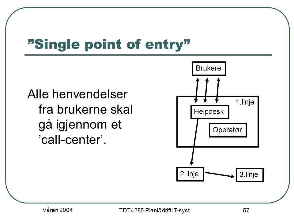 """Våren 2004 TDT4285 Planl&drift IT-syst 57 """"Single point of entry"""" Alle henvendelser fra brukerne skal gå igjennom et 'call-center'. Helpdesk 2.linje 3"""
