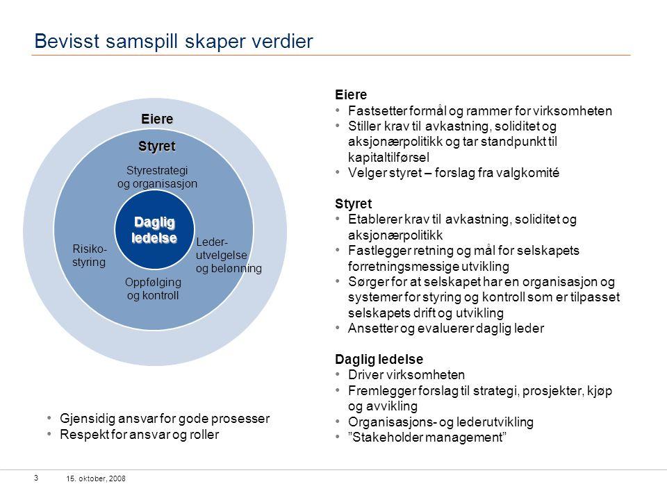 15.oktober, 2008 4 Corporate Governance er noe mye mer enn regulatory compliance .