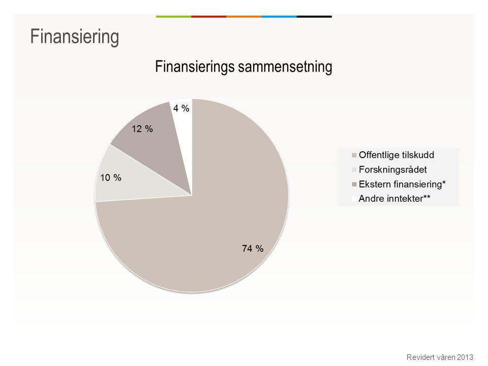 Finansiering Revidert våren 2013
