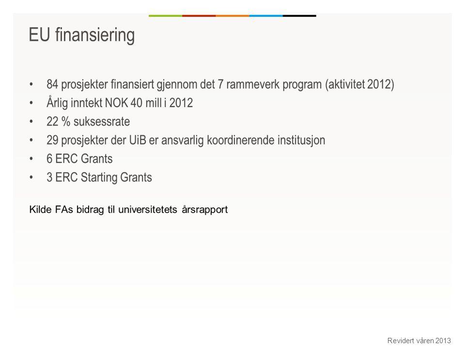 EU finansiering Revidert våren 2013