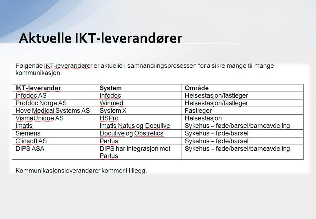 Aktuelle IKT-leverandører